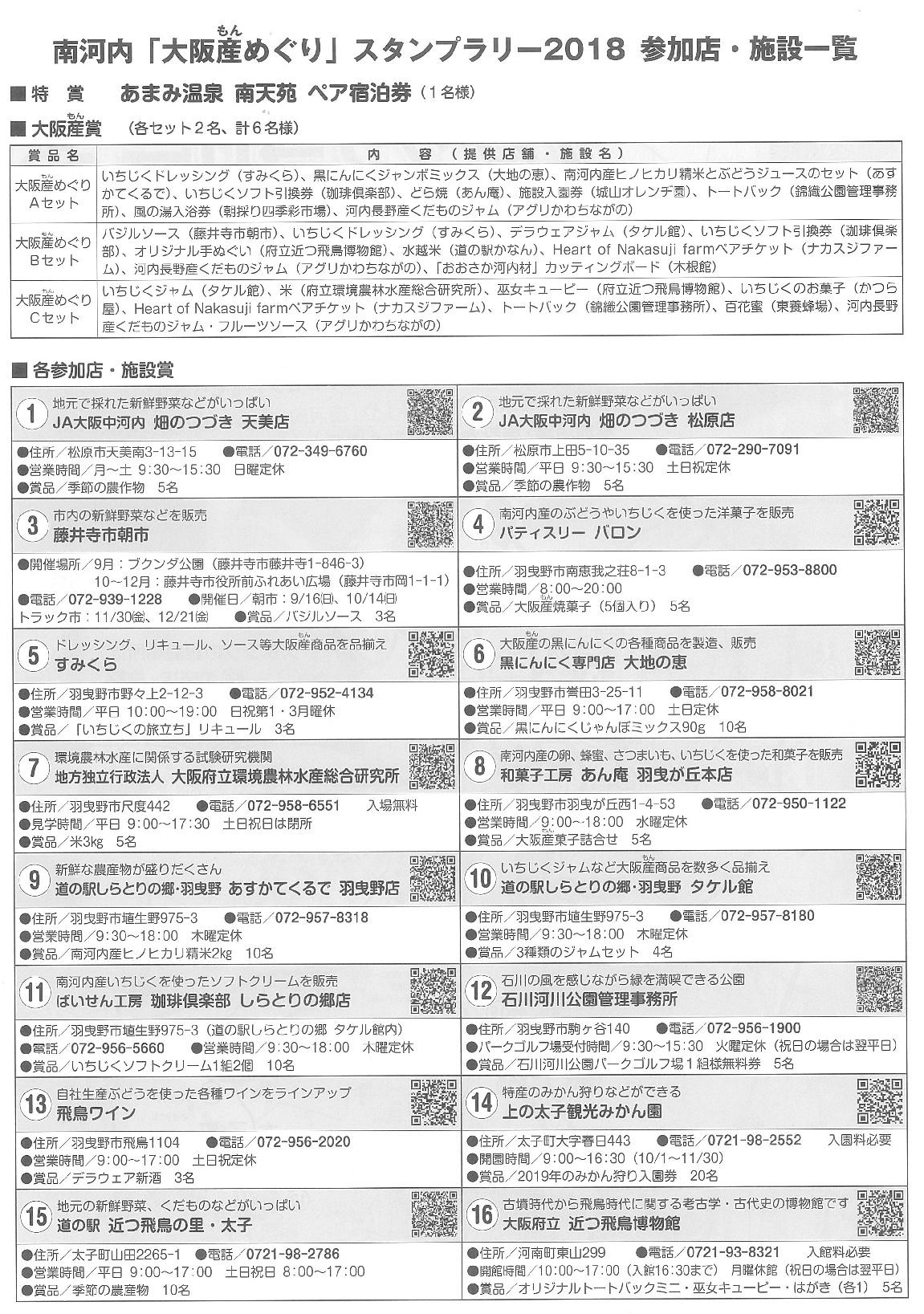 『南河内「大阪産(おおさかもん)めぐり」スタンプラリー2018』参加店・施設一覧