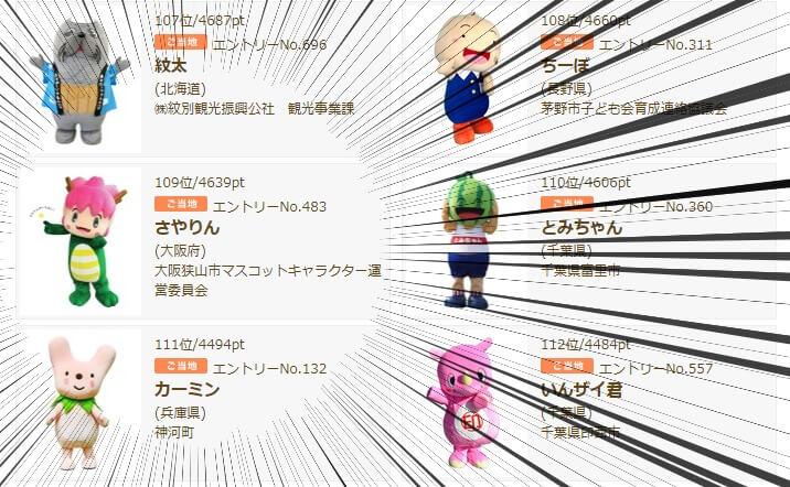 【さやりんの順位は?】ゆるキャラグランプリ2018結果発表!