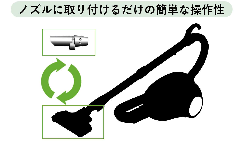 【各メディアで話題の商品】殺虫スプレー後のゴキブリを触れずにゴミ箱へ!「ゴキすぅ~ぽん」が3月下旬より販売開始 (4)