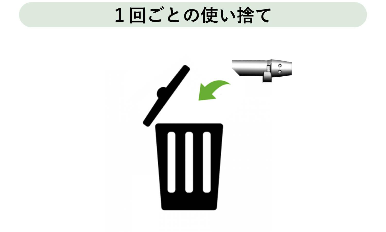 【各メディアで話題の商品】殺虫スプレー後のゴキブリを触れずにゴミ箱へ!「ゴキすぅ~ぽん」が3月下旬より販売開始 (6)
